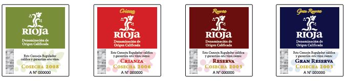 Rioja klassifikationer